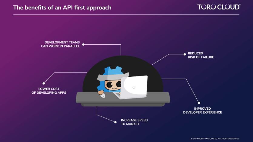 api-first-benefits