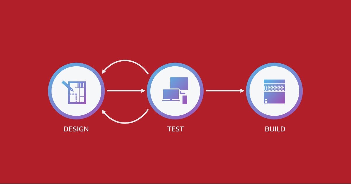 Implement an API first design methodology