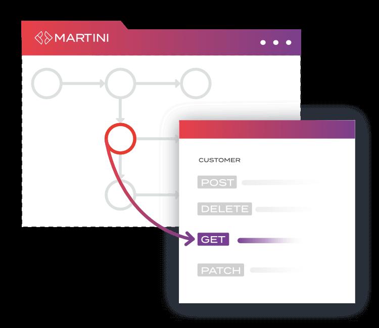 martini-3-workflows